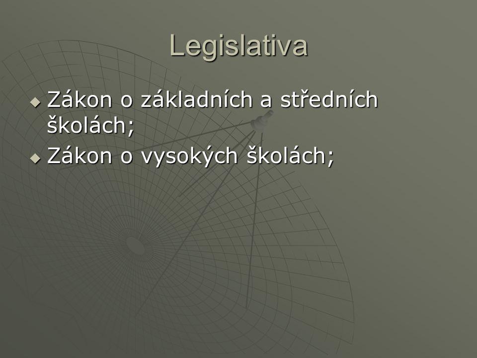 Legislativa Zákon o základních a středních školách;