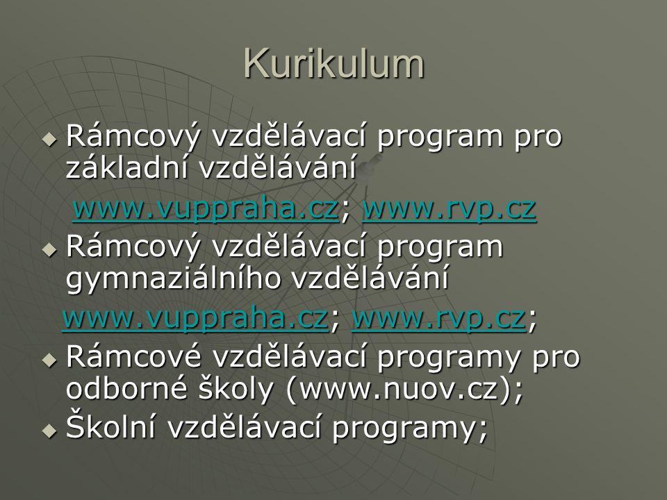 Kurikulum Rámcový vzdělávací program pro základní vzdělávání