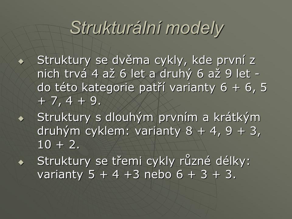 Strukturální modely
