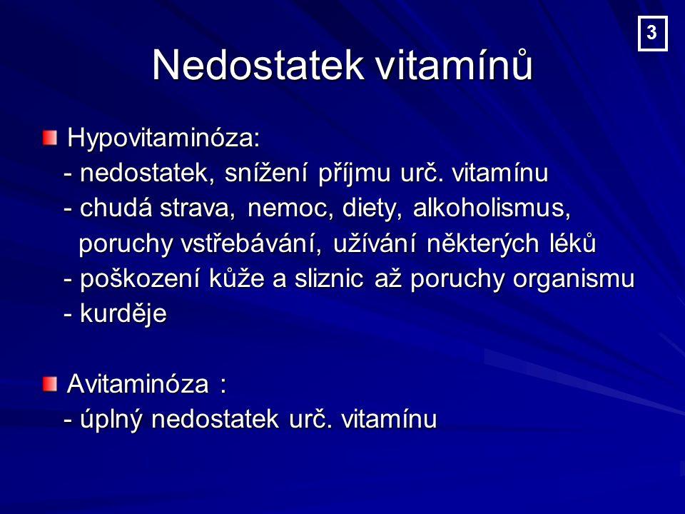 Nedostatek vitamínů Hypovitaminóza: