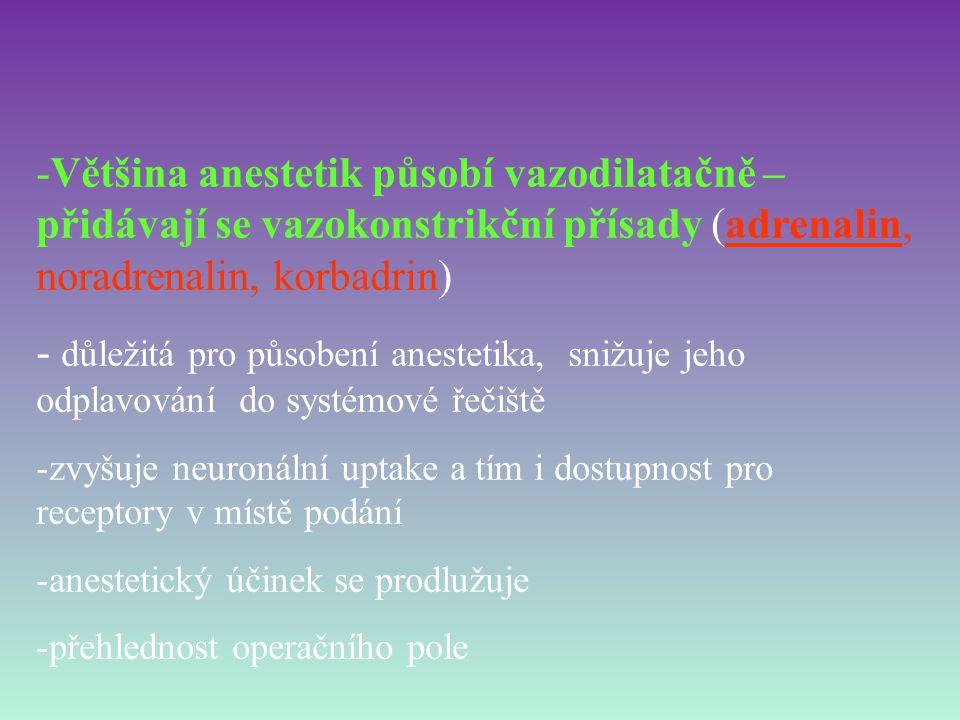 Většina anestetik působí vazodilatačně – přidávají se vazokonstrikční přísady (adrenalin, noradrenalin, korbadrin)