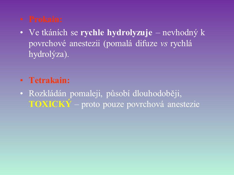 Prokain: Ve tkáních se rychle hydrolyzuje – nevhodný k povrchové anestezii (pomalá difuze vs rychlá hydrolýza).