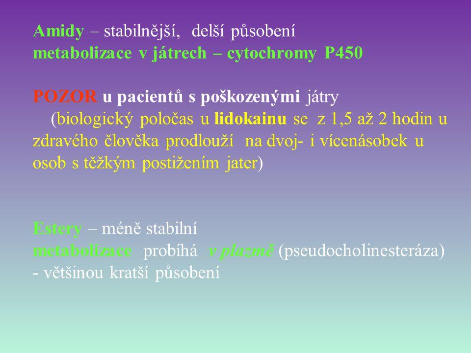 Amidy – stabilnější, delší působení metabolizace v játrech – cytochromy P450 POZOR u pacientů s poškozenými játry (biologický poločas u lidokainu se z 1,5 až 2 hodin u zdravého člověka prodlouží na dvoj- i vícenásobek u osob s těžkým postižením jater) Estery – méně stabilní metabolizace probíhá v plazmě (pseudocholinesteráza) - většinou kratší působení