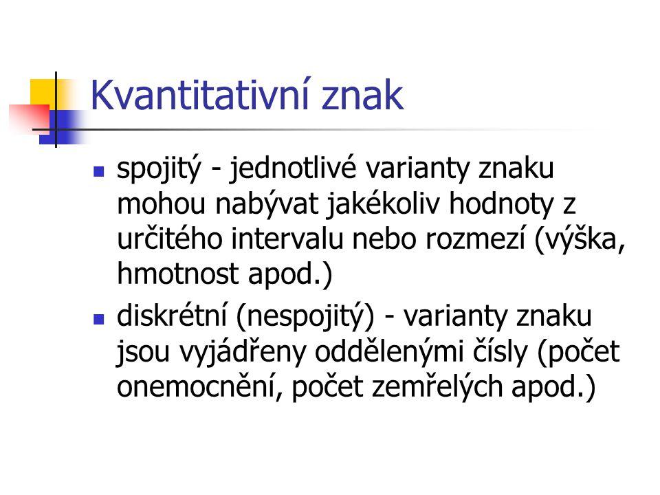 Kvantitativní znak spojitý - jednotlivé varianty znaku mohou nabývat jakékoliv hodnoty z určitého intervalu nebo rozmezí (výška, hmotnost apod.)