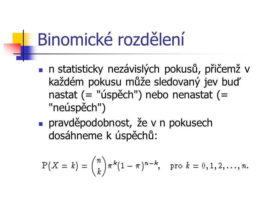 Binomické rozdělení n statisticky nezávislých pokusů, přičemž v každém pokusu může sledovaný jev buď nastat (= úspěch ) nebo nenastat (= neúspěch )
