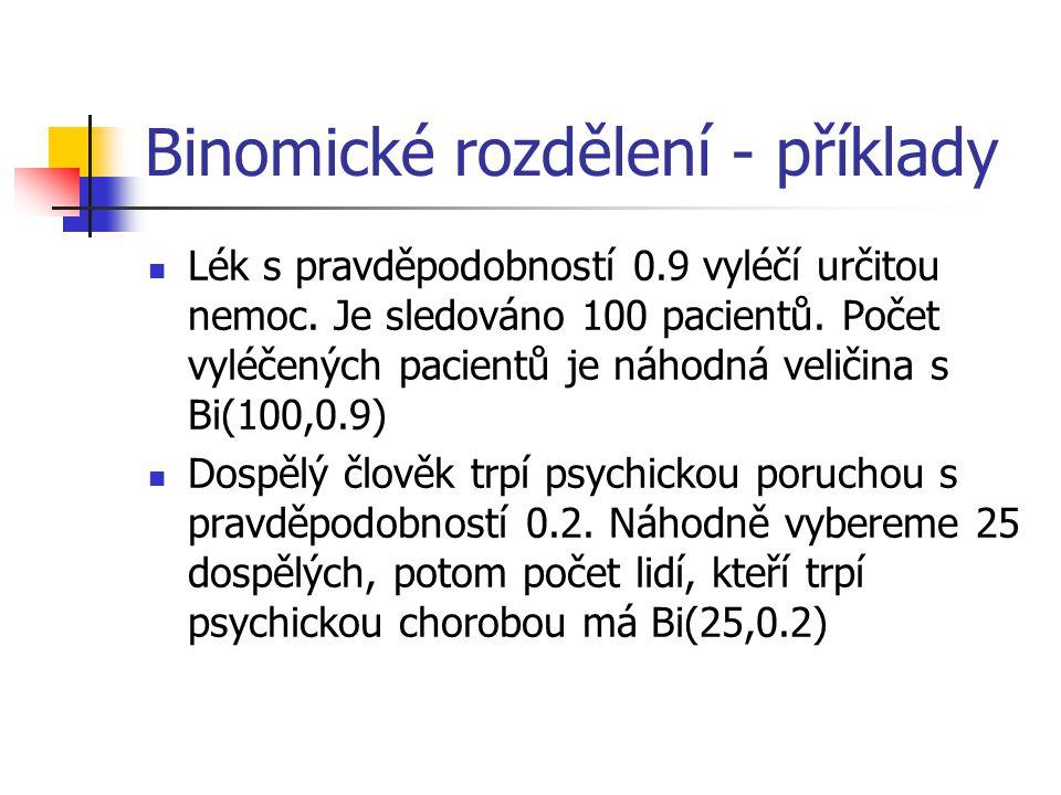 Binomické rozdělení - příklady