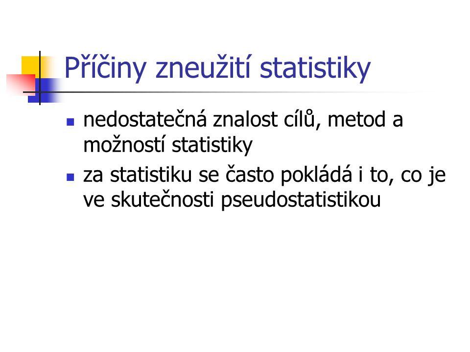 Příčiny zneužití statistiky