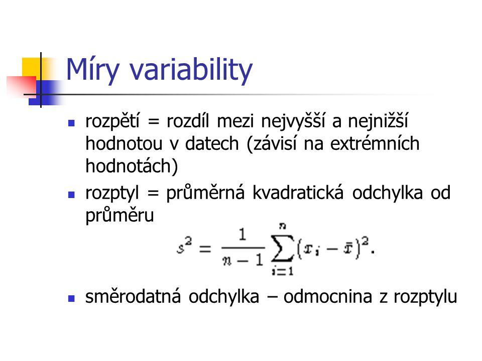 Míry variability rozpětí = rozdíl mezi nejvyšší a nejnižší hodnotou v datech (závisí na extrémních hodnotách)