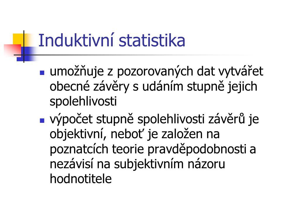 Induktivní statistika