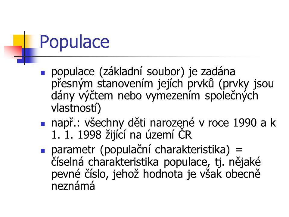 Populace populace (základní soubor) je zadána přesným stanovením jejích prvků (prvky jsou dány výčtem nebo vymezením společných vlastností)