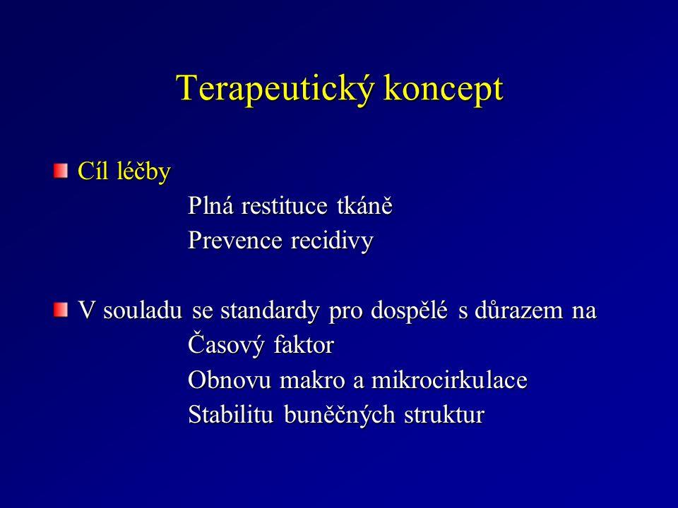 Terapeutický koncept Cíl léčby Plná restituce tkáně Prevence recidivy