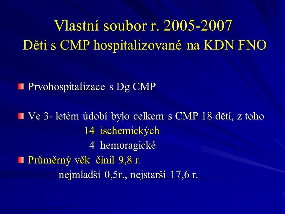 Vlastní soubor r. 2005-2007 Děti s CMP hospitalizované na KDN FNO