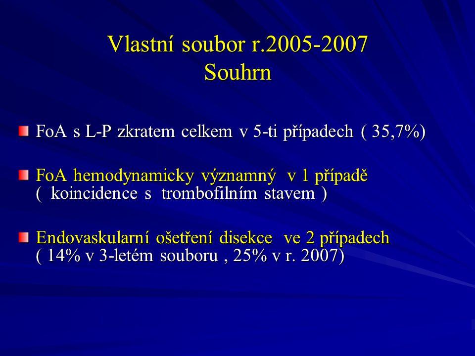 Vlastní soubor r.2005-2007 Souhrn