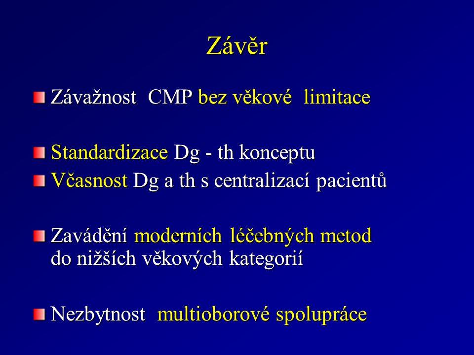 Závěr Závažnost CMP bez věkové limitace Standardizace Dg - th konceptu