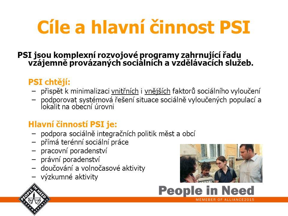 Cíle a hlavní činnost PSI