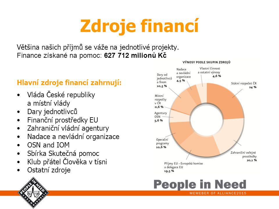 Zdroje financí Většina našich příjmů se váže na jednotlivé projekty.