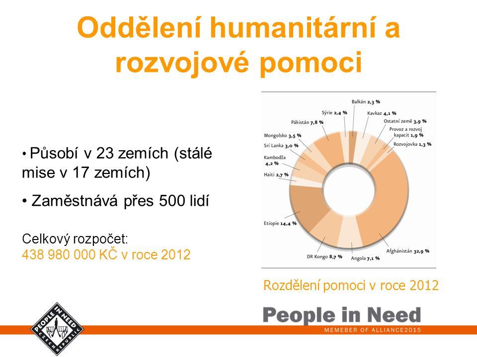 Oddělení humanitární a rozvojové pomoci