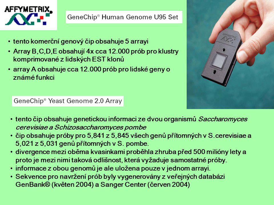 tento komerční genový čip obsahuje 5 arrayi