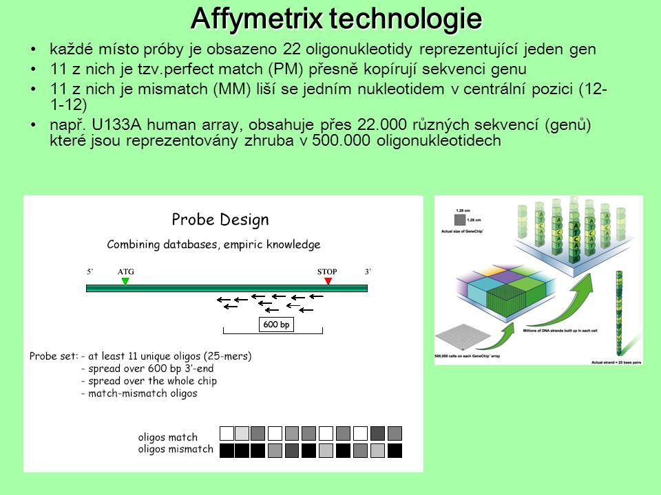 Affymetrix technologie