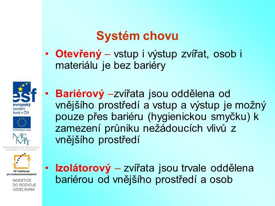Systém chovu Otevřený – vstup i výstup zvířat, osob i materiálu je bez bariéry.