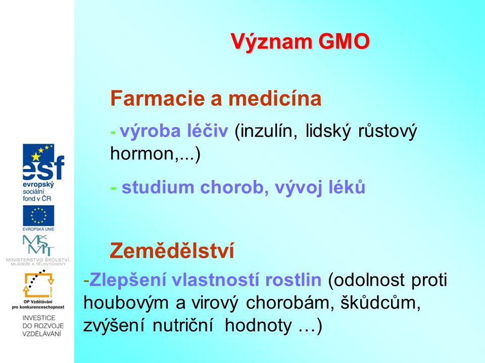Význam GMO Farmacie a medicína Zemědělství