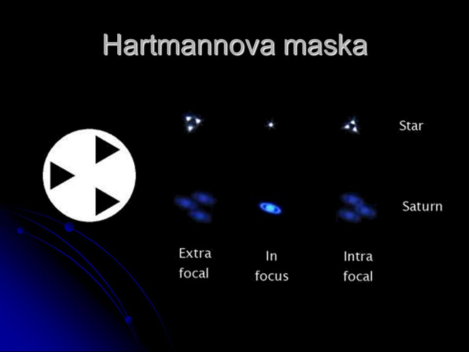 Hartmannova maska