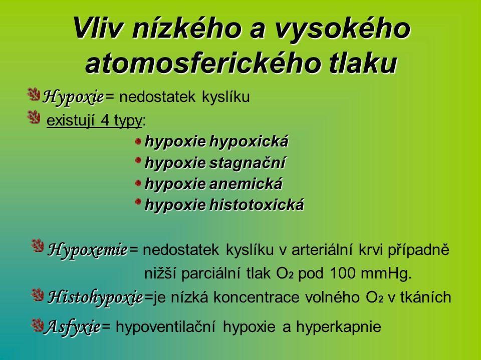 Vliv nízkého a vysokého atomosferického tlaku