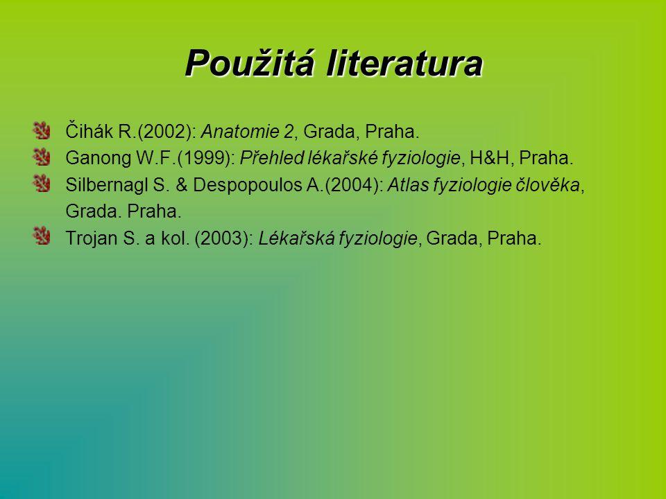 Použitá literatura Čihák R.(2002): Anatomie 2, Grada, Praha.