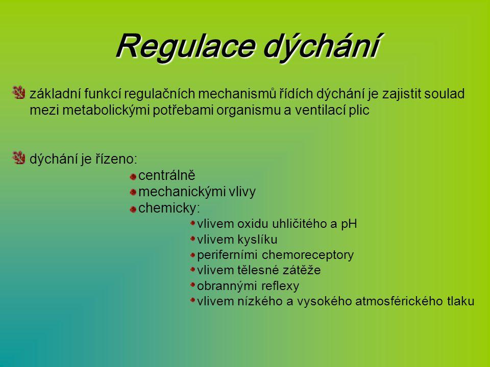 Regulace dýchání základní funkcí regulačních mechanismů řídích dýchání je zajistit soulad. mezi metabolickými potřebami organismu a ventilací plic.