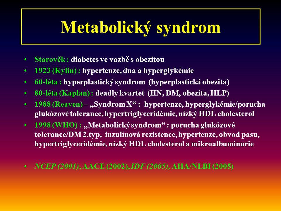 Metabolický syndrom Starověk : diabetes ve vazbě s obezitou