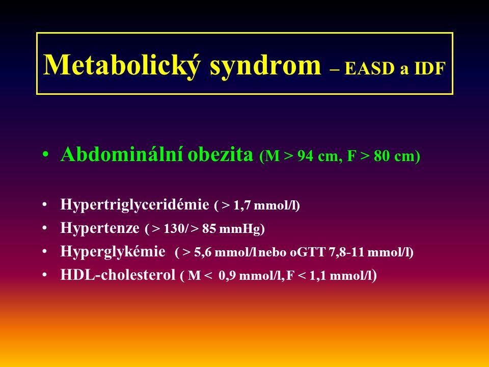 Metabolický syndrom – EASD a IDF