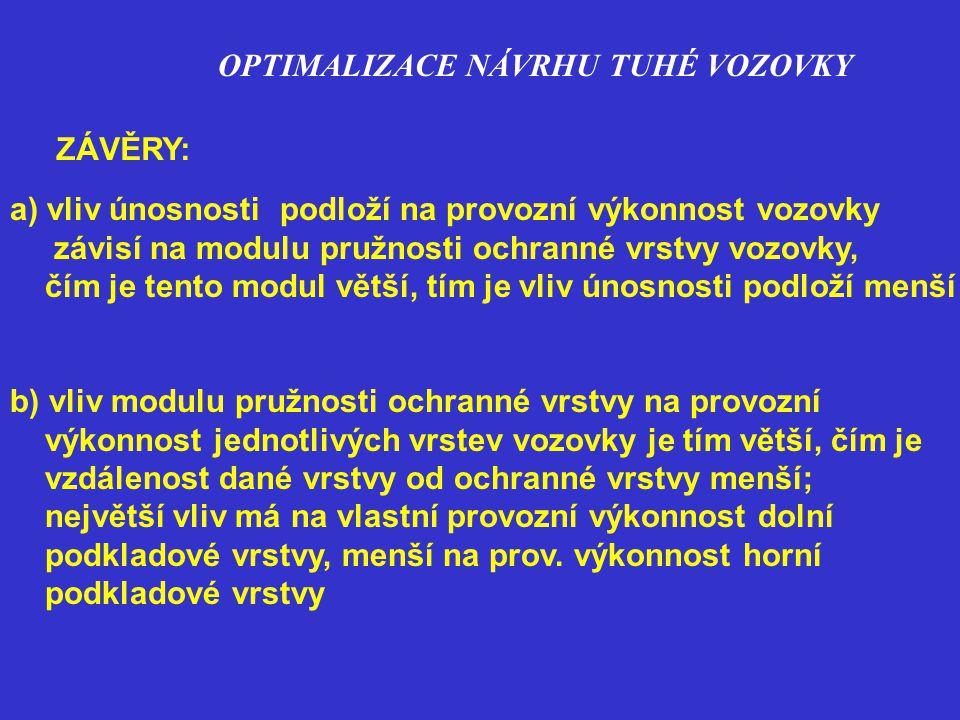 OPTIMALIZACE NÁVRHU TUHÉ VOZOVKY