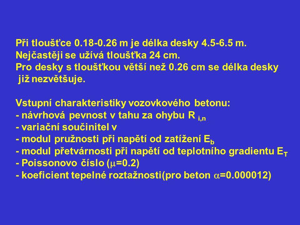Při tloušťce 0.18-0.26 m je délka desky 4.5-6.5 m.