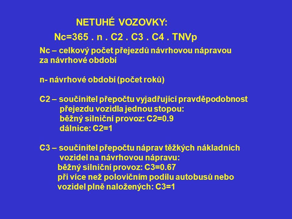 NETUHÉ VOZOVKY: Nc=365 . n . C2 . C3 . C4 . TNVp