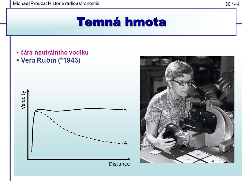Temná hmota • Vera Rubin (*1943) • čára neutrálního vodíku
