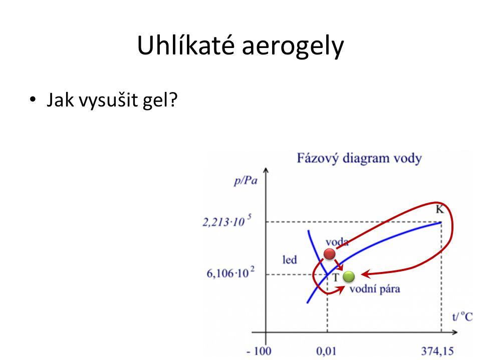 Uhlíkaté aerogely Jak vysušit gel normální sušení (xerogel)