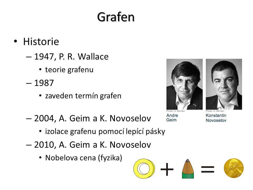 Grafen Historie 1947, P. R. Wallace 1987 2004, A. Geim a K. Novoselov