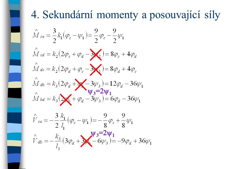 4. Sekundární momenty a posouvající síly