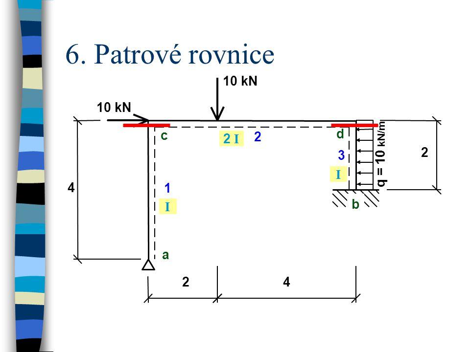 6. Patrové rovnice 10 kN 10 kN c d 2 2 I 3 q = 10 kN/m 2 I 4 1 b I a 2