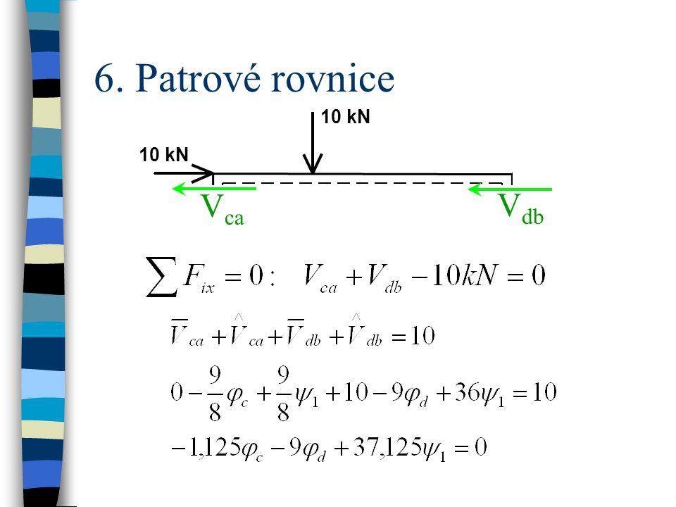 6. Patrové rovnice Vca Vdb 10 kN 10 kN c d 2 2 I 2 3 q = 10 kN/m I 4 1