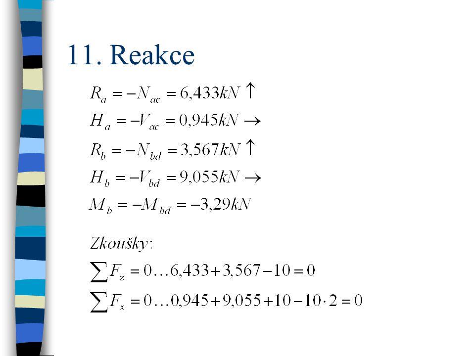 11. Reakce