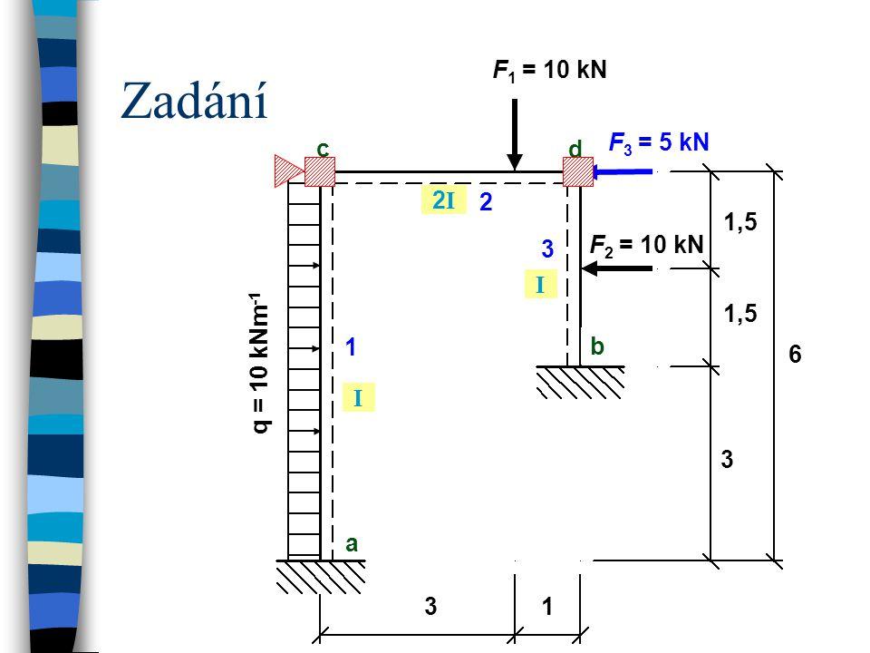 Zadání F1 = 10 kN F3 = 5 kN c d 2I 2 1,5 3 F2 = 10 kN I 1,5 1 b 6