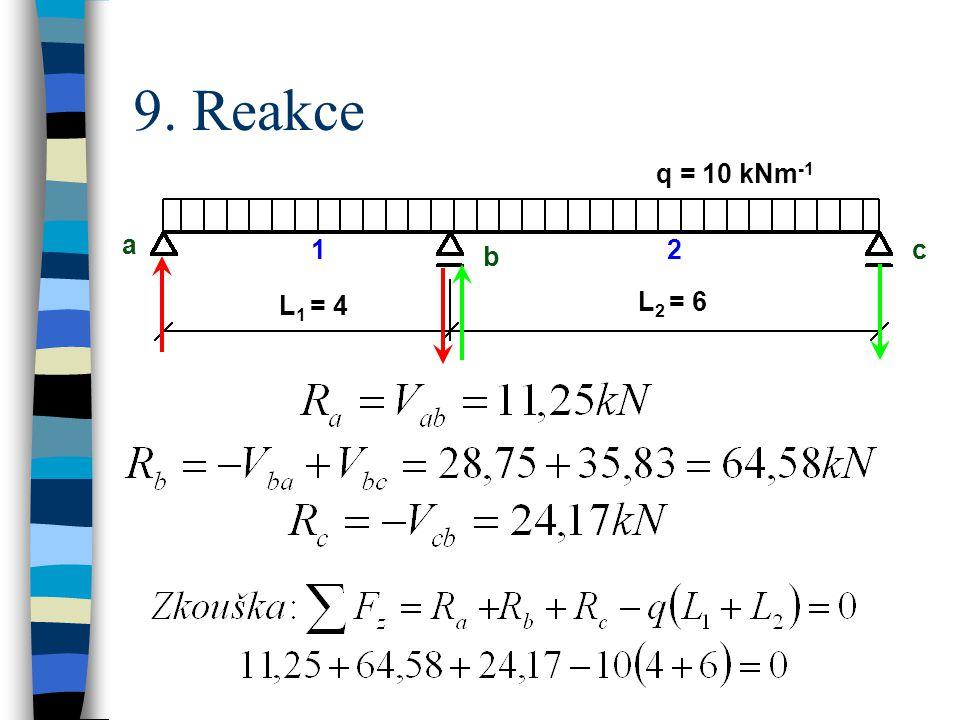9. Reakce q = 10 kNm-1 a b c L1 = 4 L2 = 6 1 2