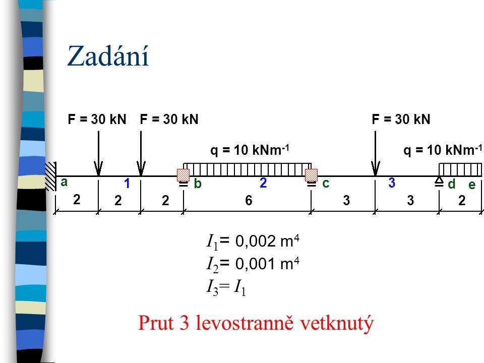 Zadání Prut 3 levostranně vetknutý I1= 0,002 m4 I2= 0,001 m4 I3= I1