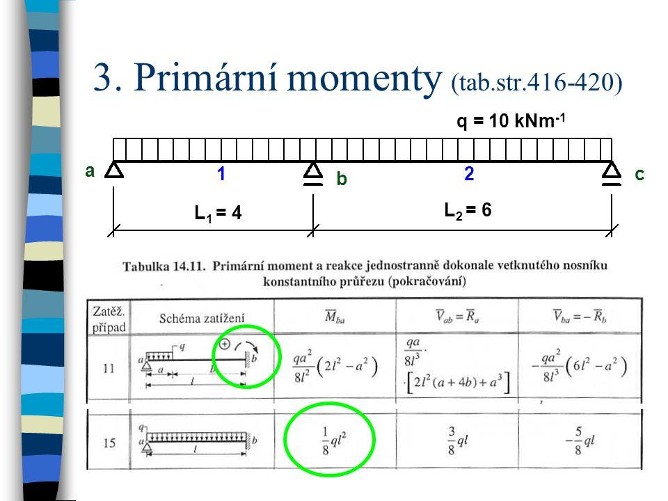 3. Primární momenty (tab.str.416-420)