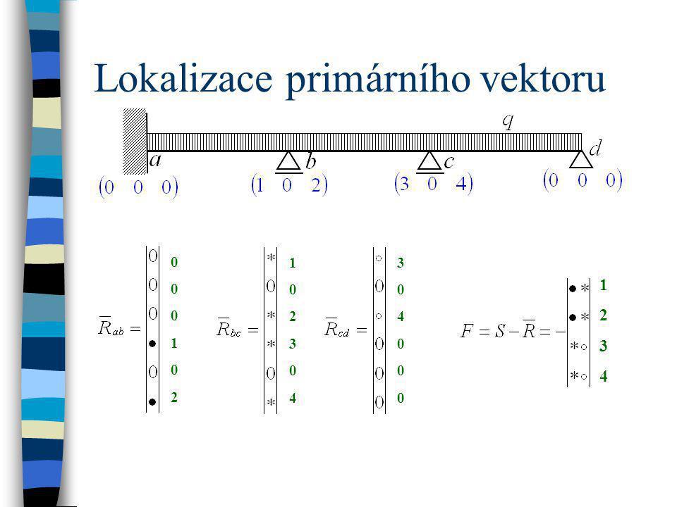 Lokalizace primárního vektoru