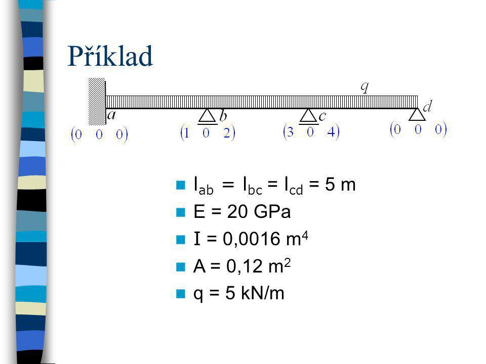 Příklad lab = lbc = lcd = 5 m E = 20 GPa I = 0,0016 m4 A = 0,12 m2