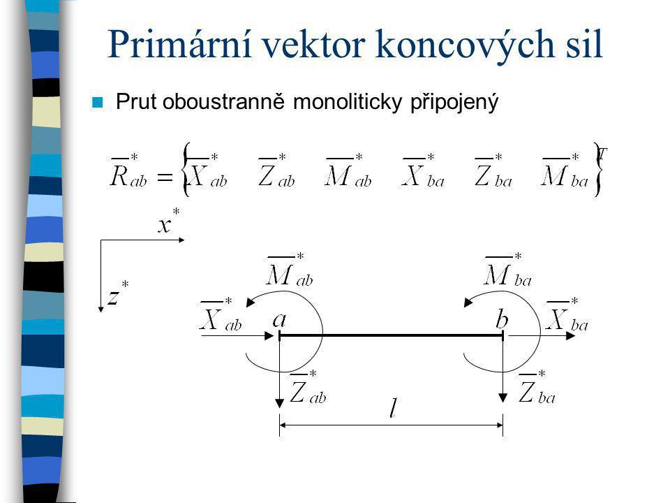 Primární vektor koncových sil