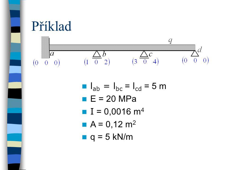 Příklad lab = lbc = lcd = 5 m E = 20 MPa I = 0,0016 m4 A = 0,12 m2