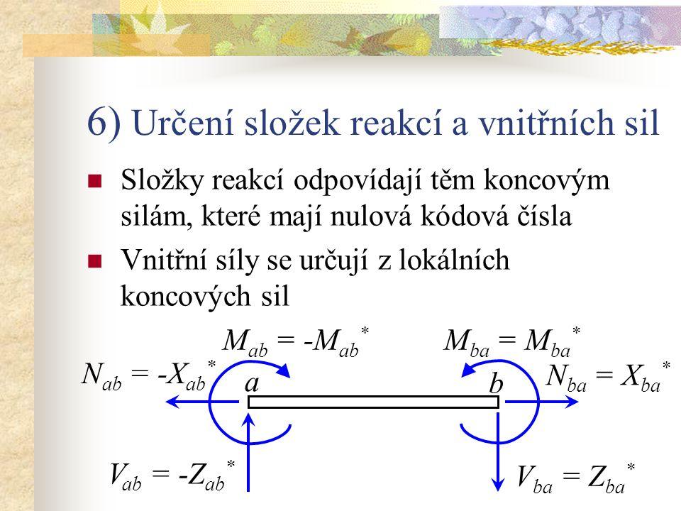 6) Určení složek reakcí a vnitřních sil